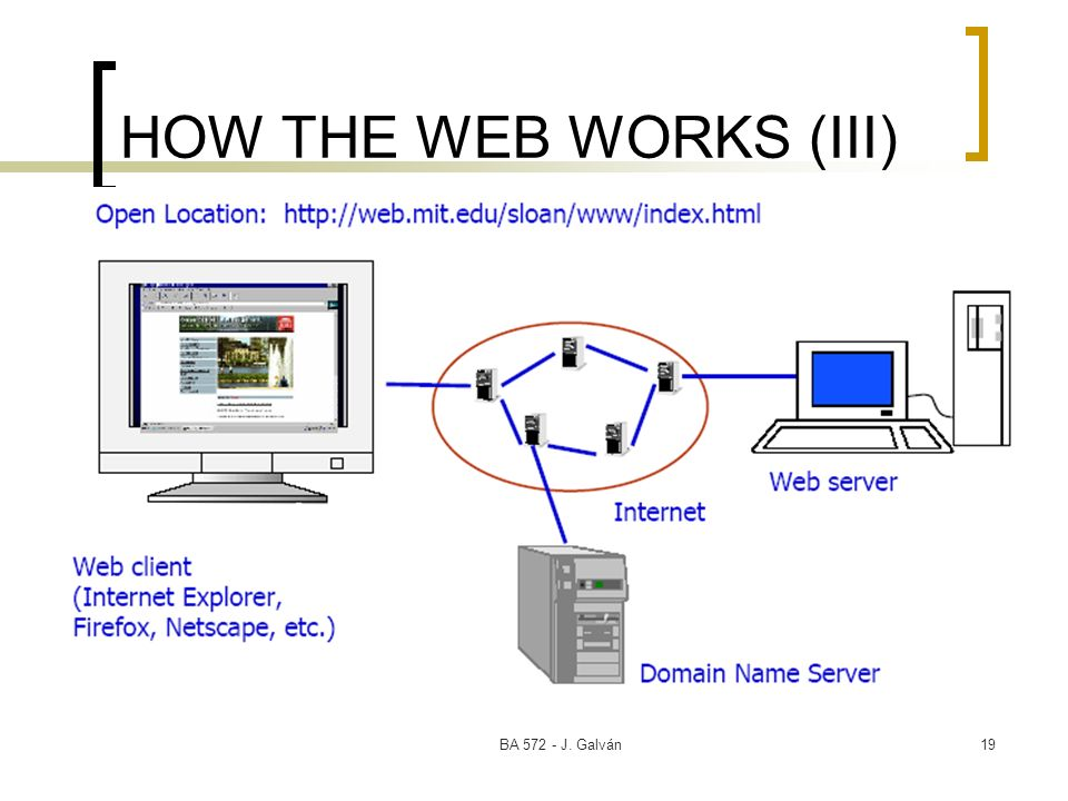 HOW THE WEB WORKS (III) BA 572 - J. Galván