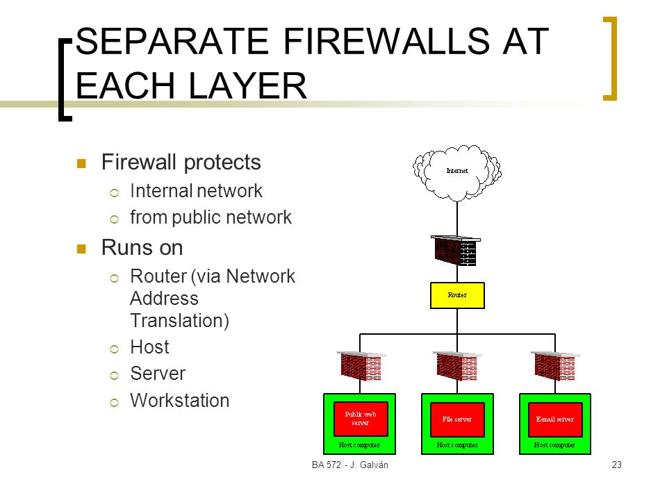 SEPARATE FIREWALLS AT EACH LAYER