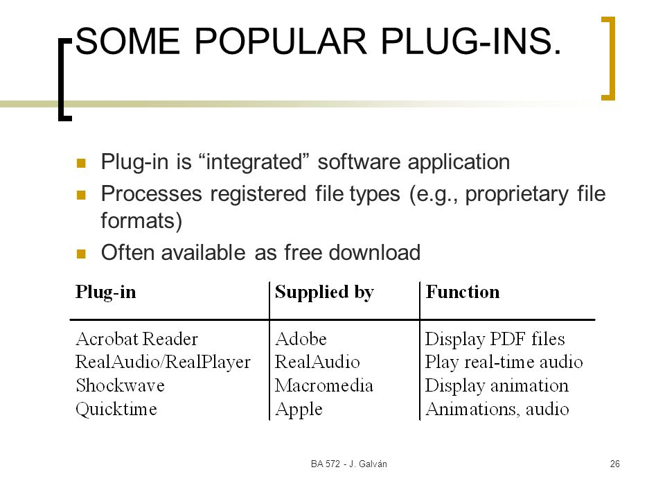 SOME POPULAR PLUG-INS. Plug-in is integrated software application