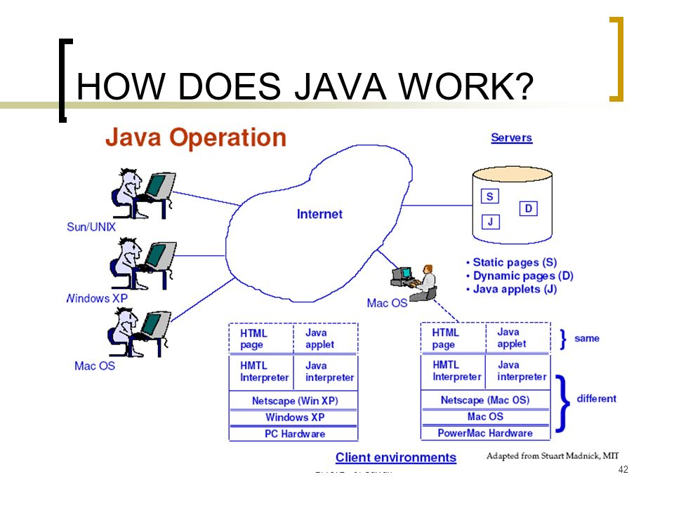 HOW DOES JAVA WORK BA 572 - J. Galván