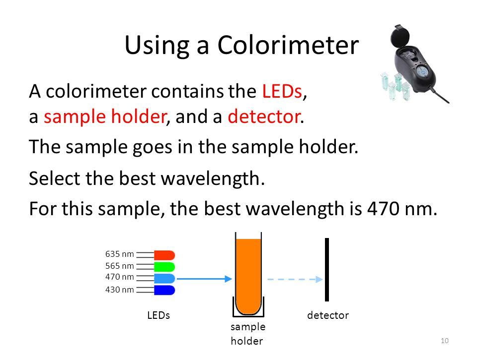 Using a Colorimeter A colorimeter contains the LEDs, a sample holder, and a detector. The sample goes in the sample holder.