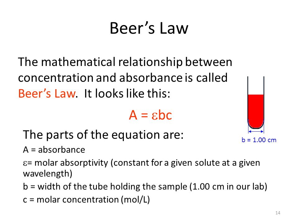 Beer's Law The mathematical relationship between concentration and absorbance is called Beer's Law. It looks like this: