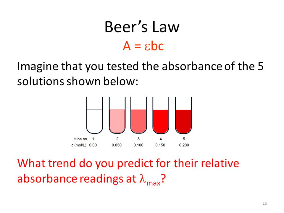 Beer's Law A = ebc. Imagine that you tested the absorbance of the 5 solutions shown below:
