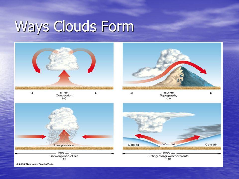 Ways Clouds Form