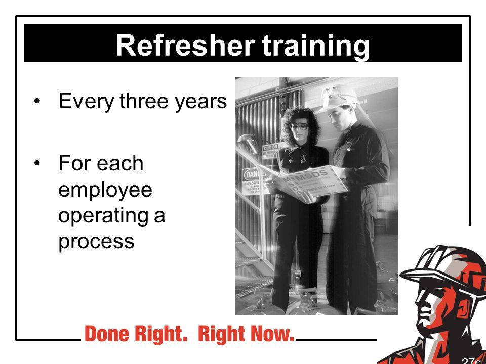 Refresher training Every three years