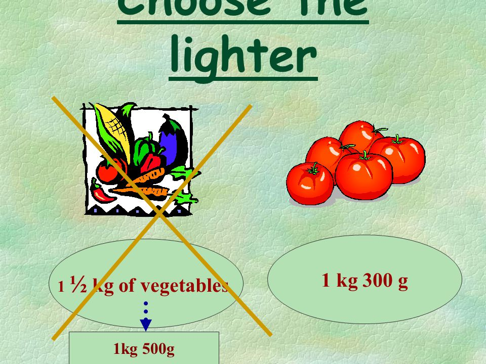 Choose the lighter 1 kg 300 g 1 ½ kg of vegetables 1kg 500g