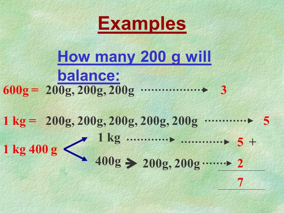 Examples How many 200 g will balance: 600g = 200g, 200g, 200g 3 1 kg =