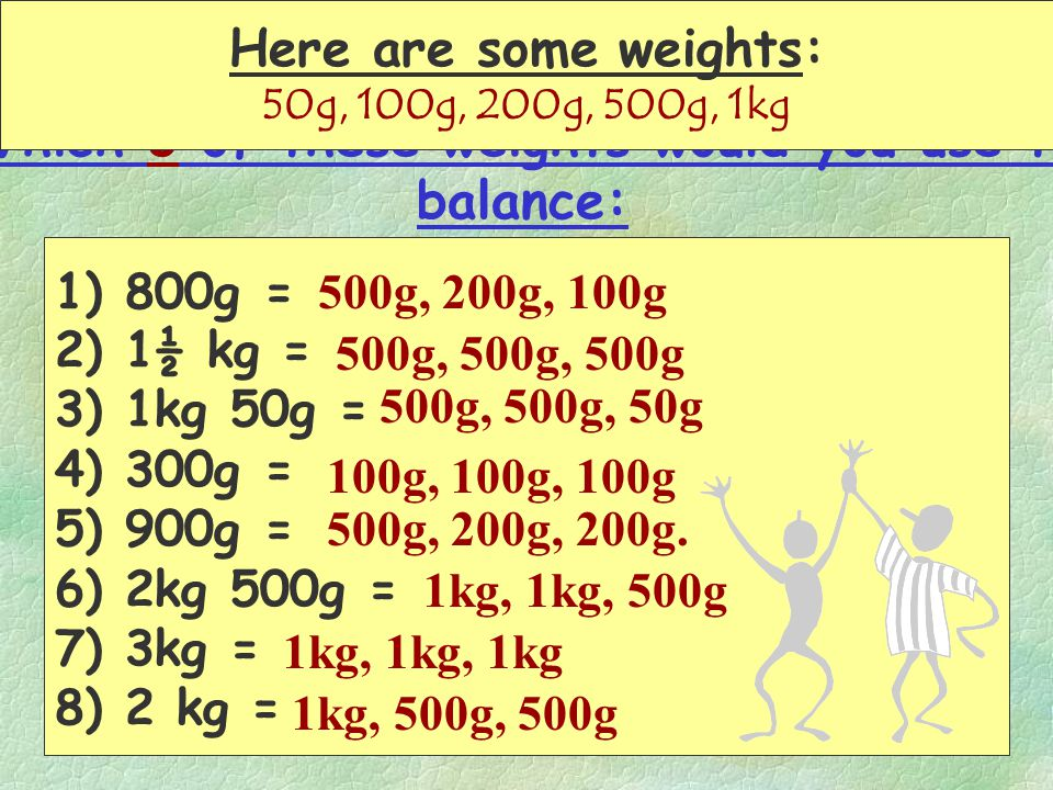 Which 3 of these weights would you use to balance: