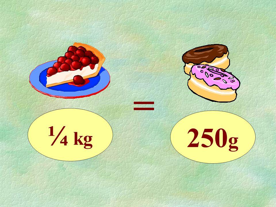 = ¼ kg 250g