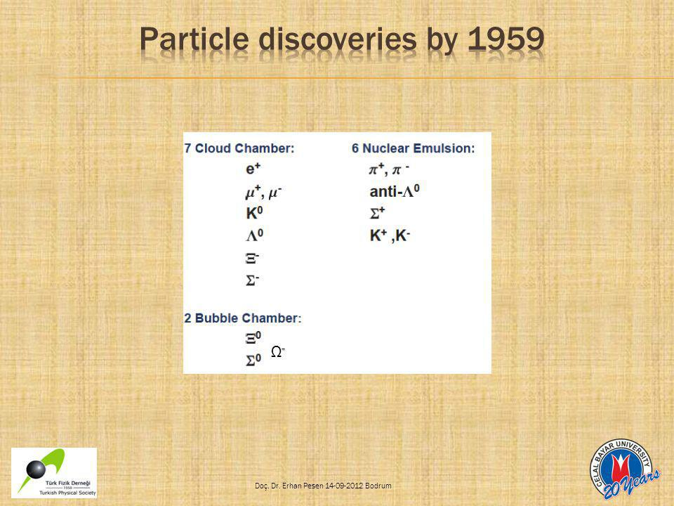 Particle discoveries by 1959