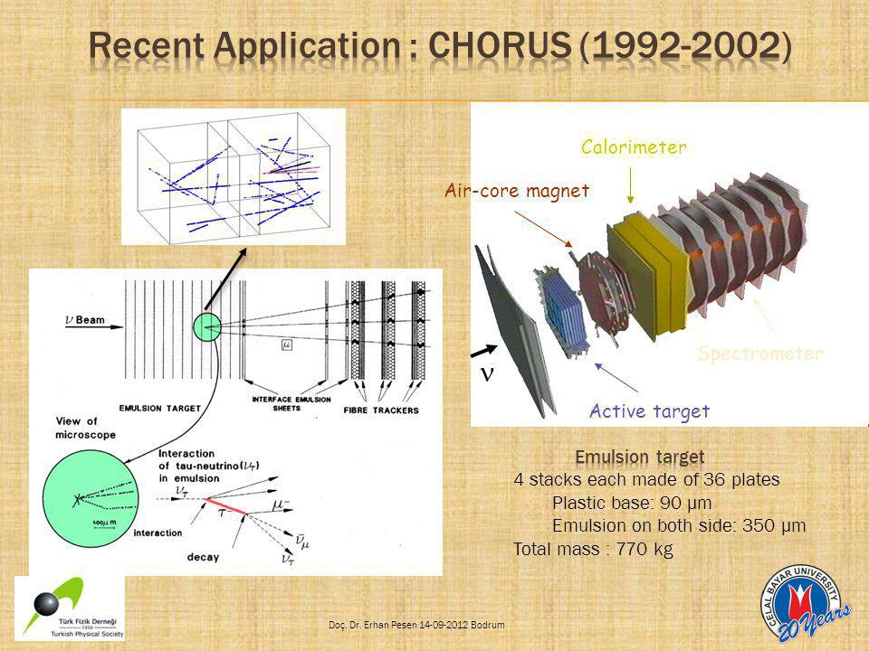 Recent Application : CHORUS (1992-2002)
