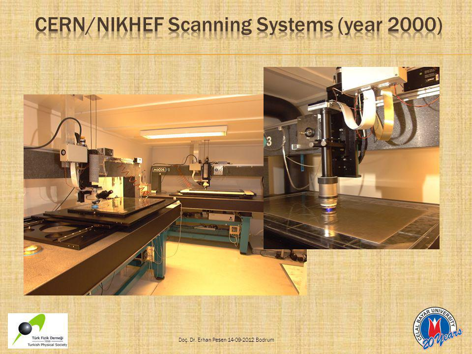 CERN/NIKHEF Scanning Systems (year 2000)