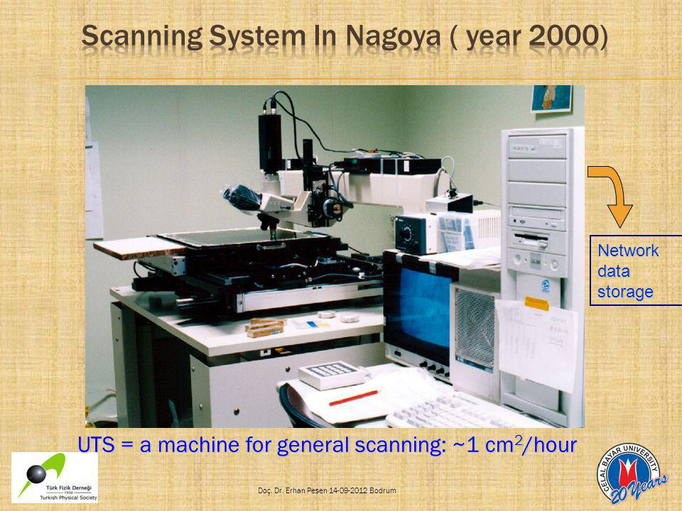 Scanning System In Nagoya ( year 2000)