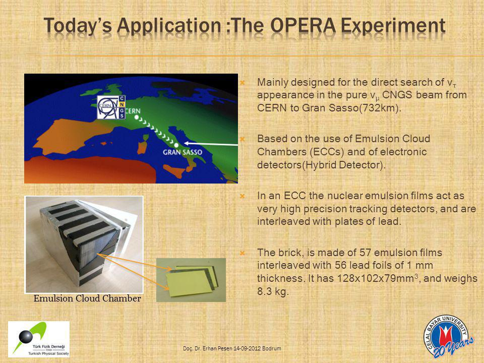 Today's Application :The OPERA Experiment