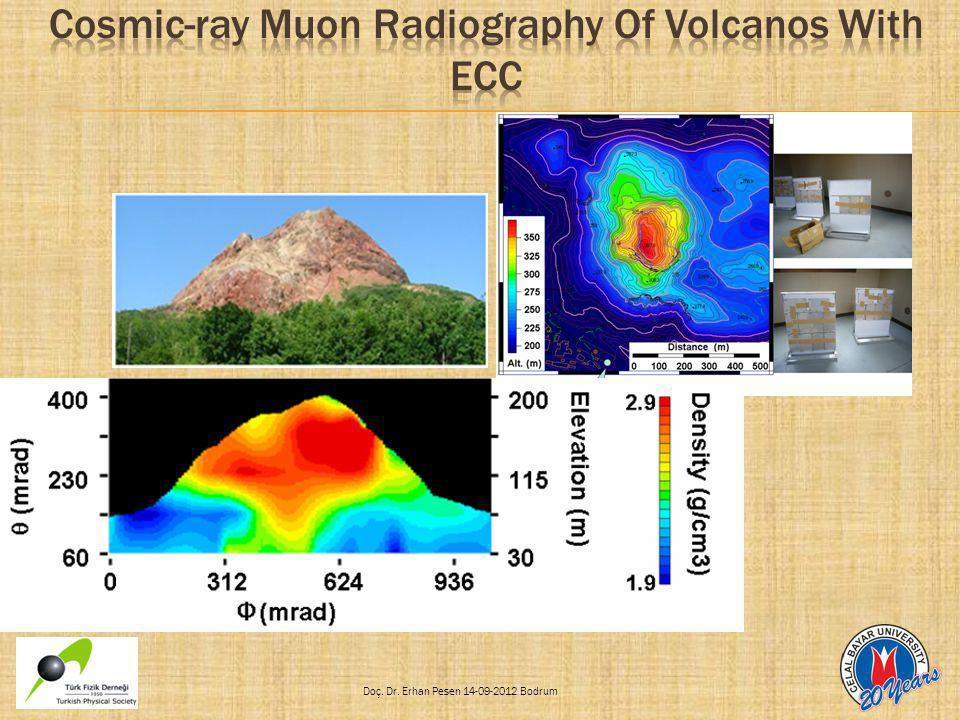Cosmic-ray Muon Radiography Of Volcanos With ECC