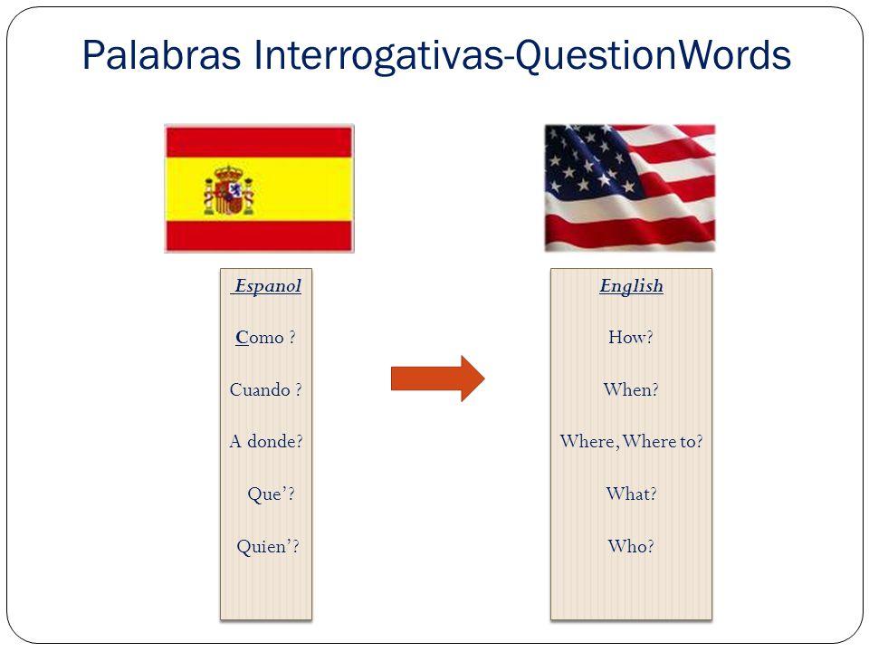 Palabras Interrogativas-QuestionWords