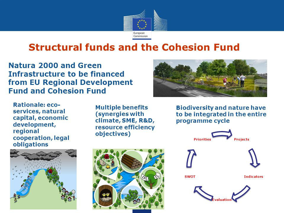 Structural funds and the Cohesion Fund