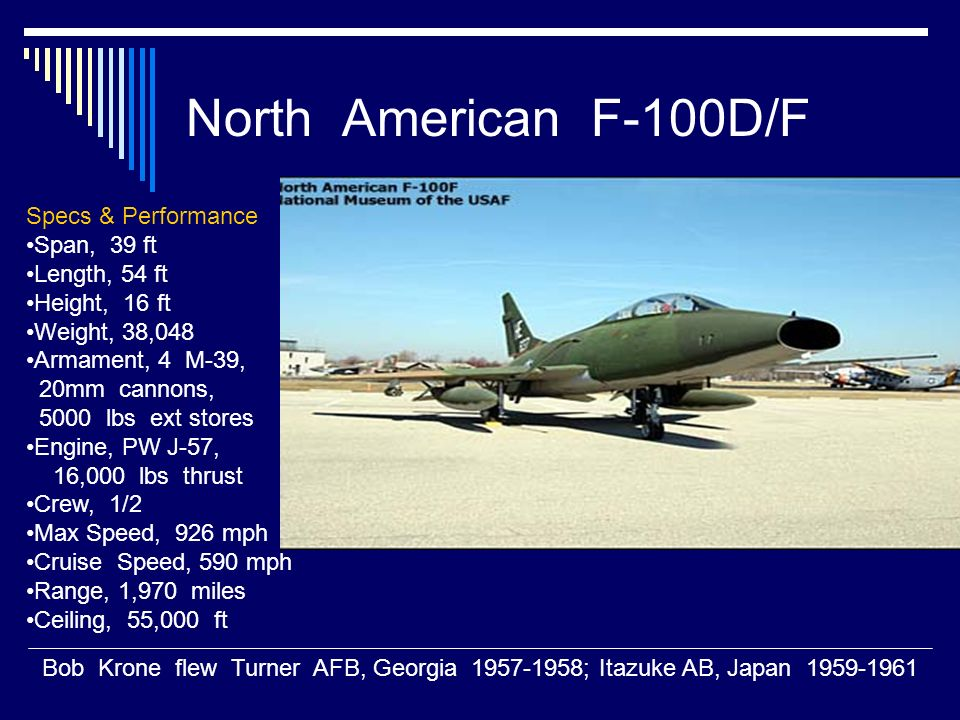 North American F-100D/F Specs & Performance Span, 39 ft Length, 54 ft