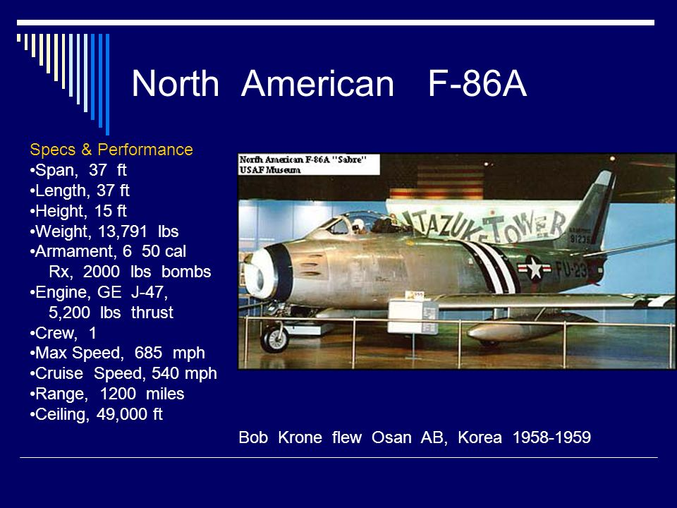 North American F-86A Specs & Performance Span, 37 ft Length, 37 ft
