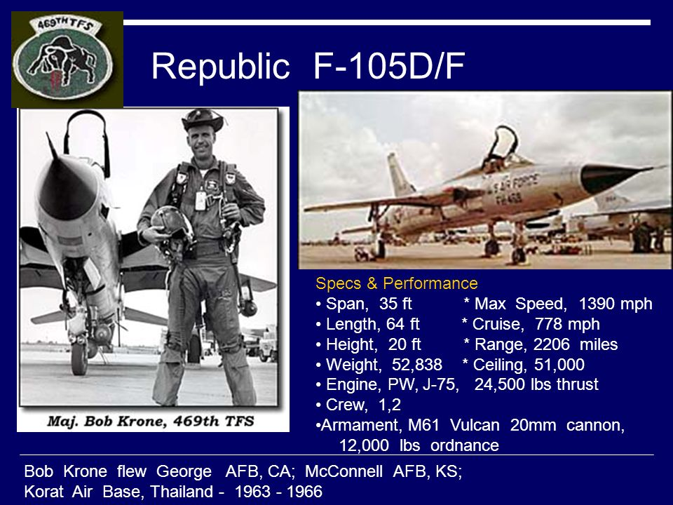Republic F-105D/F Specs & Performance