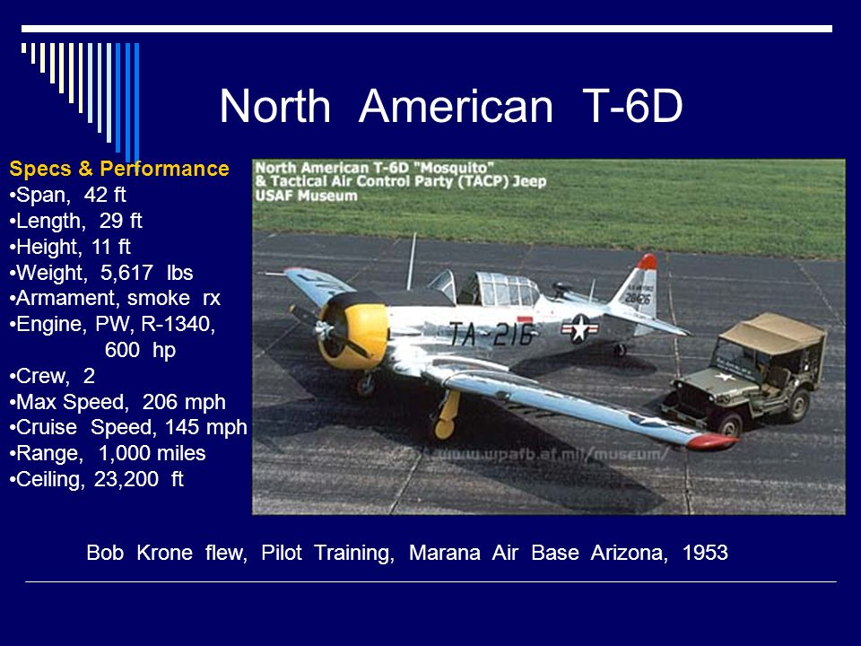 North American T-6D Specs & Performance Span, 42 ft Length, 29 ft