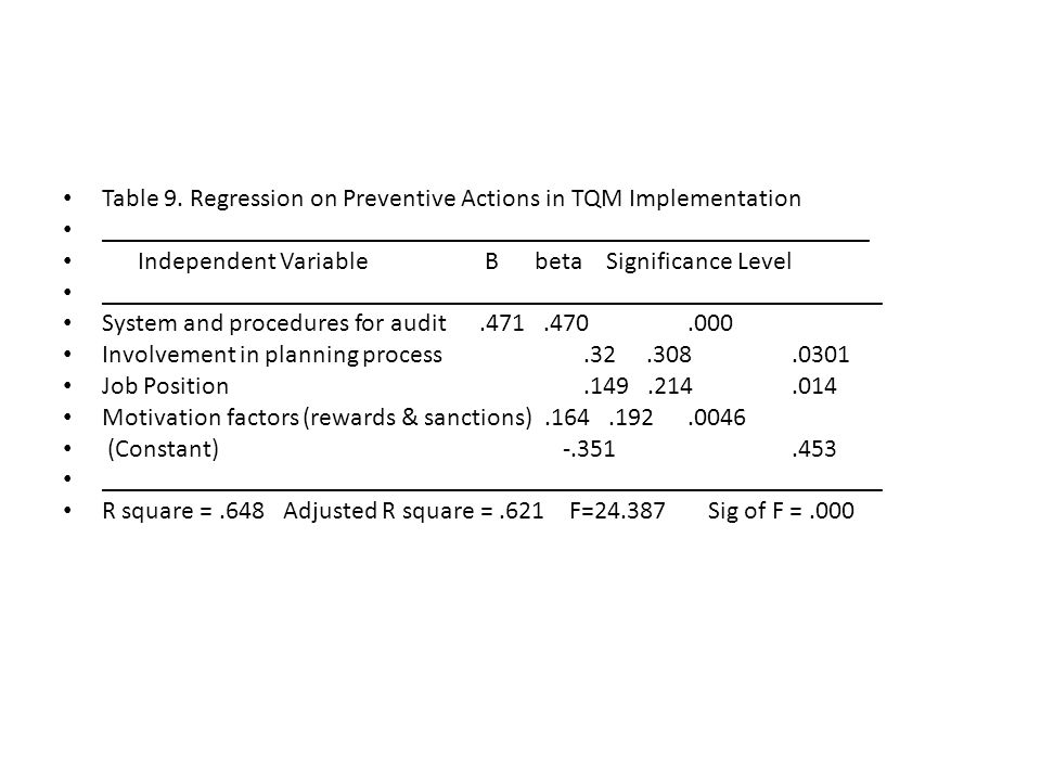 Table 9. Regression on Preventive Actions in TQM Implementation