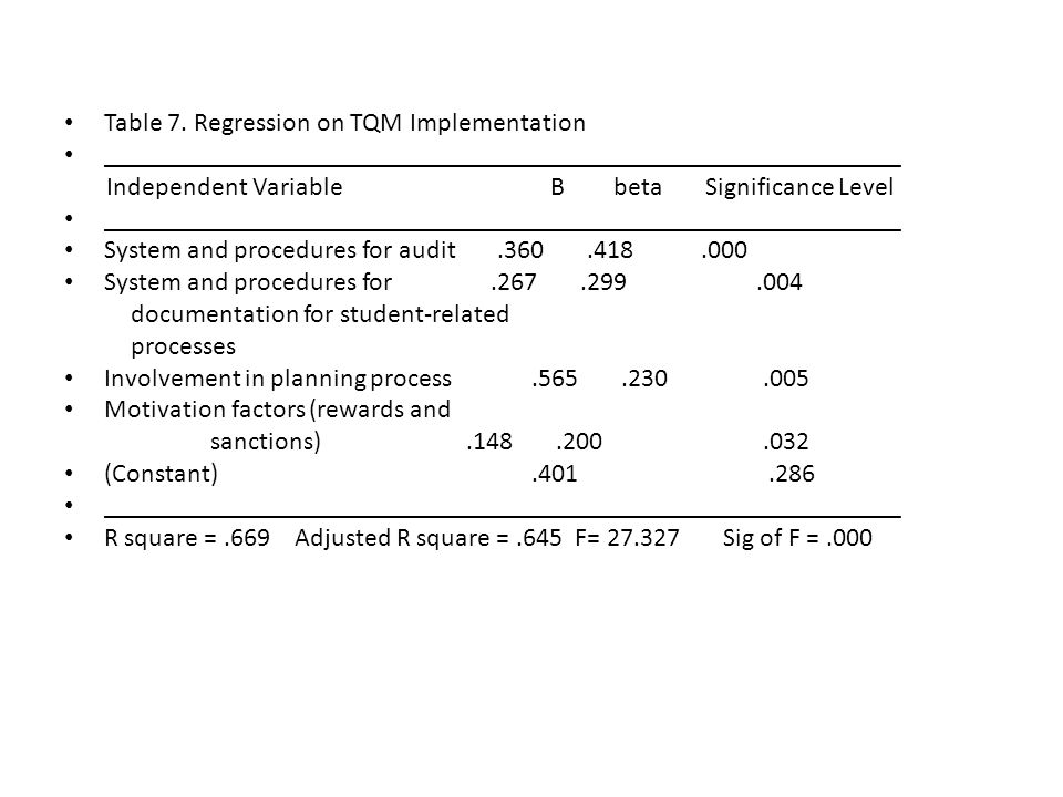 Table 7. Regression on TQM Implementation