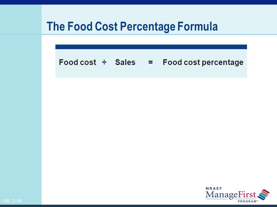 The Food Cost Percentage Formula