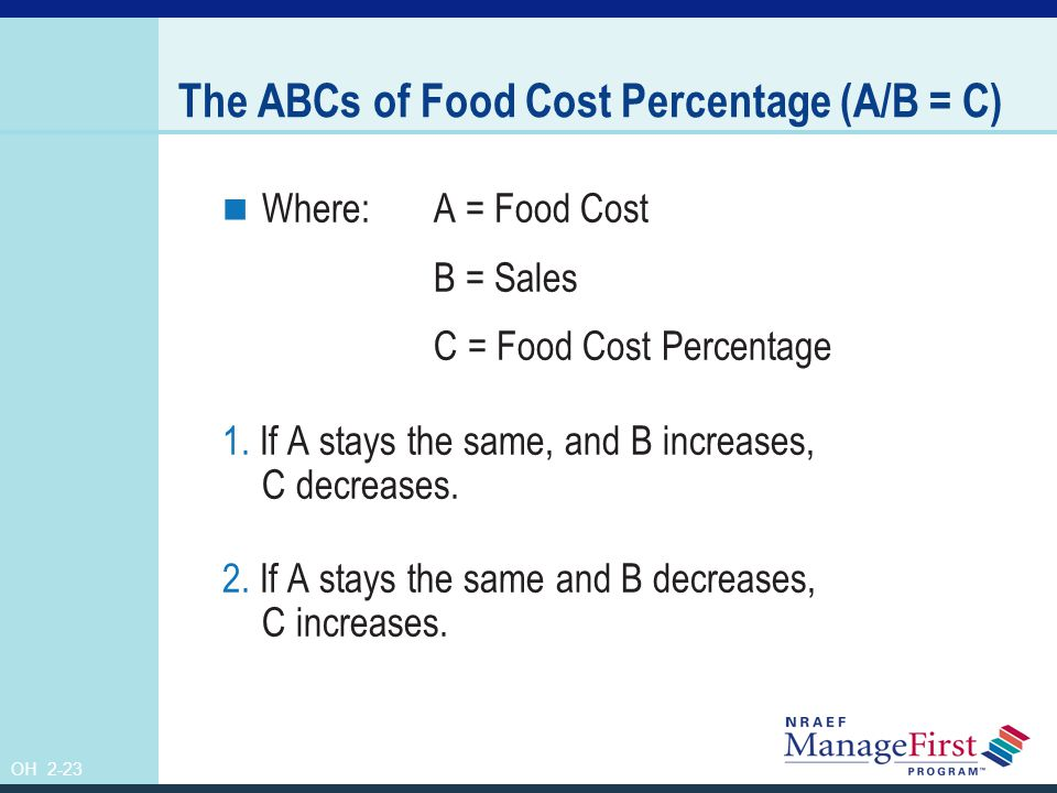 The ABCs of Food Cost Percentage (A/B = C)