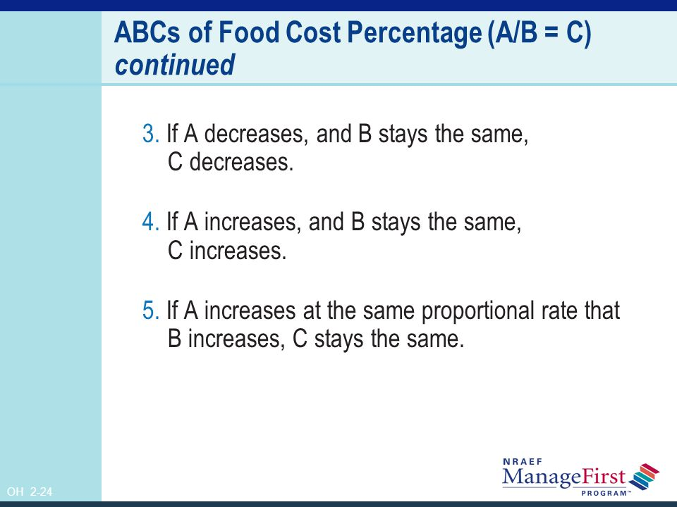 ABCs of Food Cost Percentage (A/B = C) continued