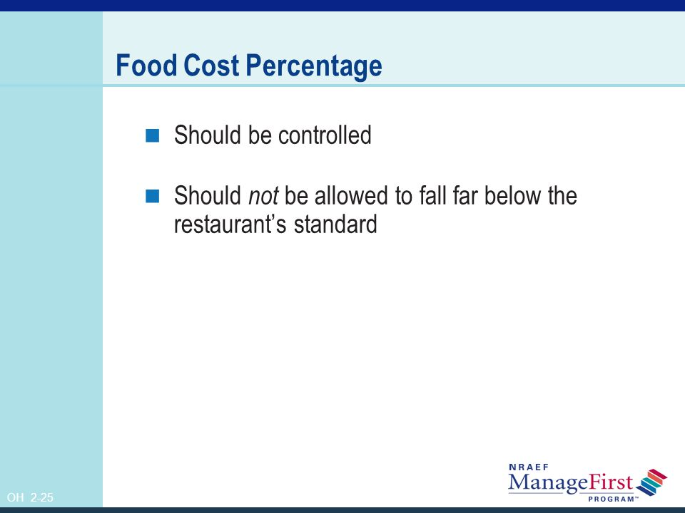 Food Cost Percentage Should be controlled