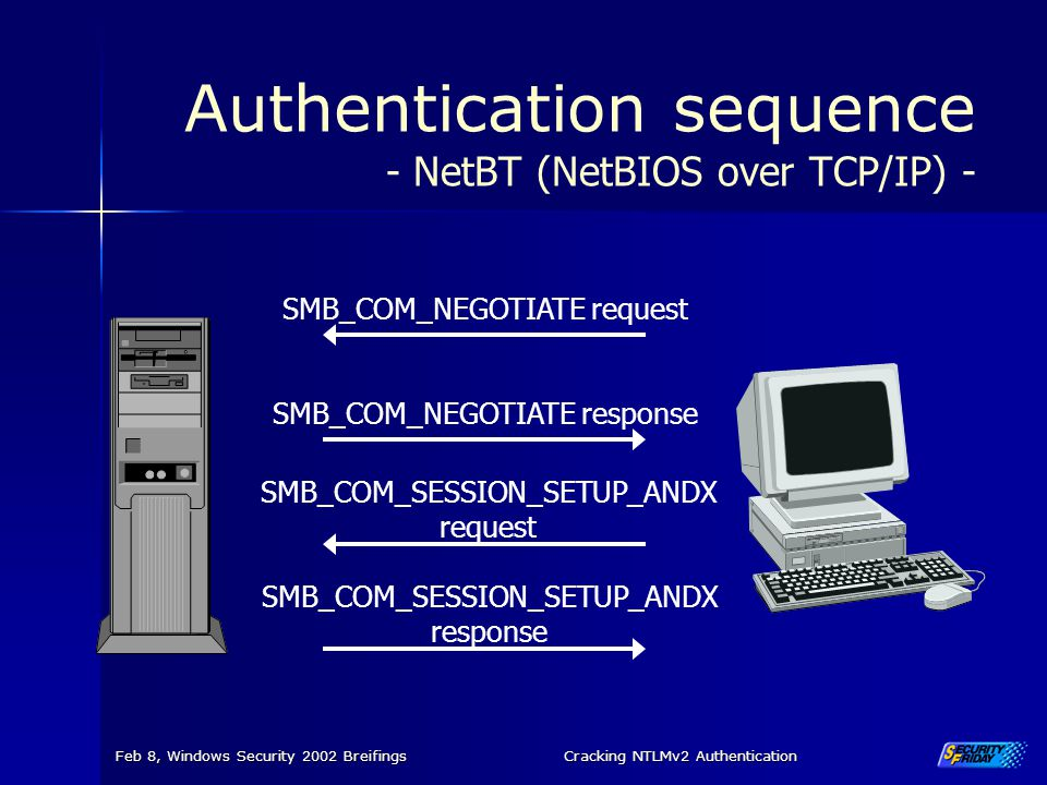 Authentication sequence - NetBT (NetBIOS over TCP/IP) -
