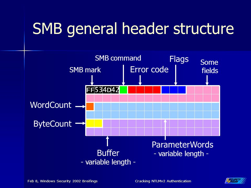 SMB general header structure