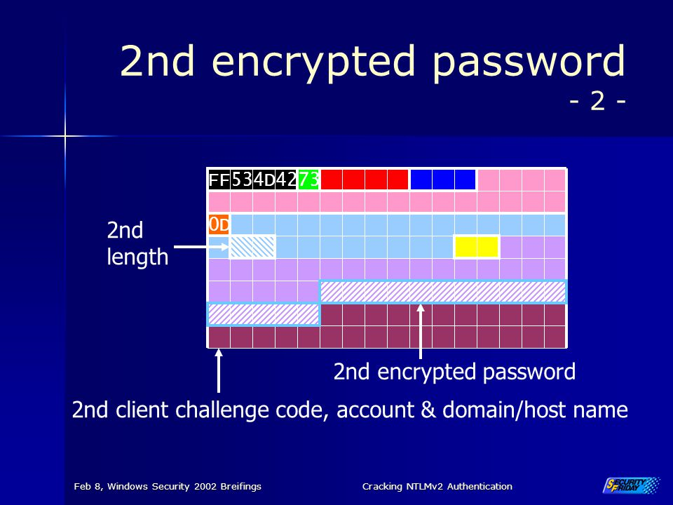 2nd encrypted password - 2 -