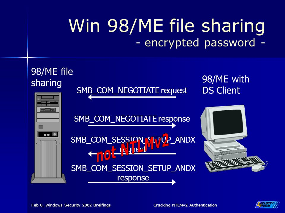 Win 98/ME file sharing - encrypted password -