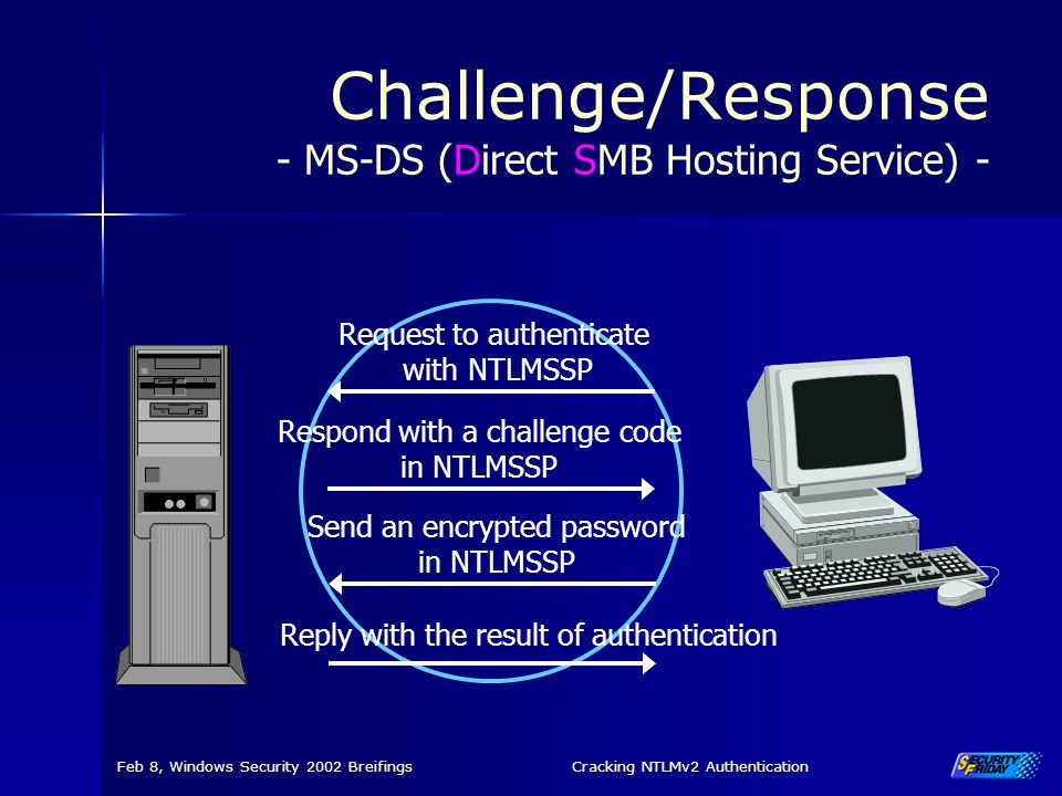 Challenge/Response - MS-DS (Direct SMB Hosting Service) -