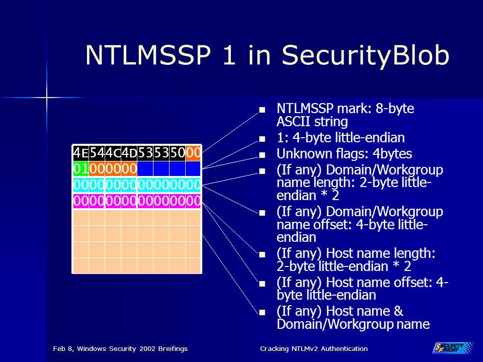 NTLMSSP 1 in SecurityBlob