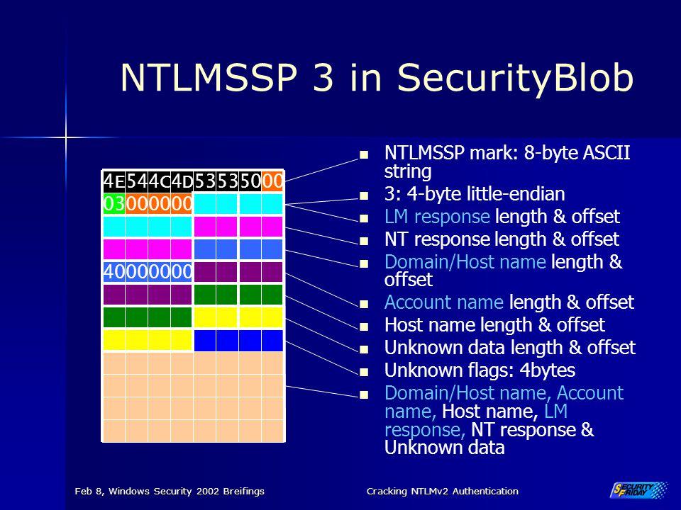 NTLMSSP 3 in SecurityBlob