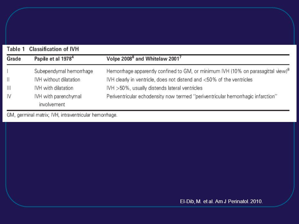 El-Dib, M. et al. Am J Perinatol. 2010.