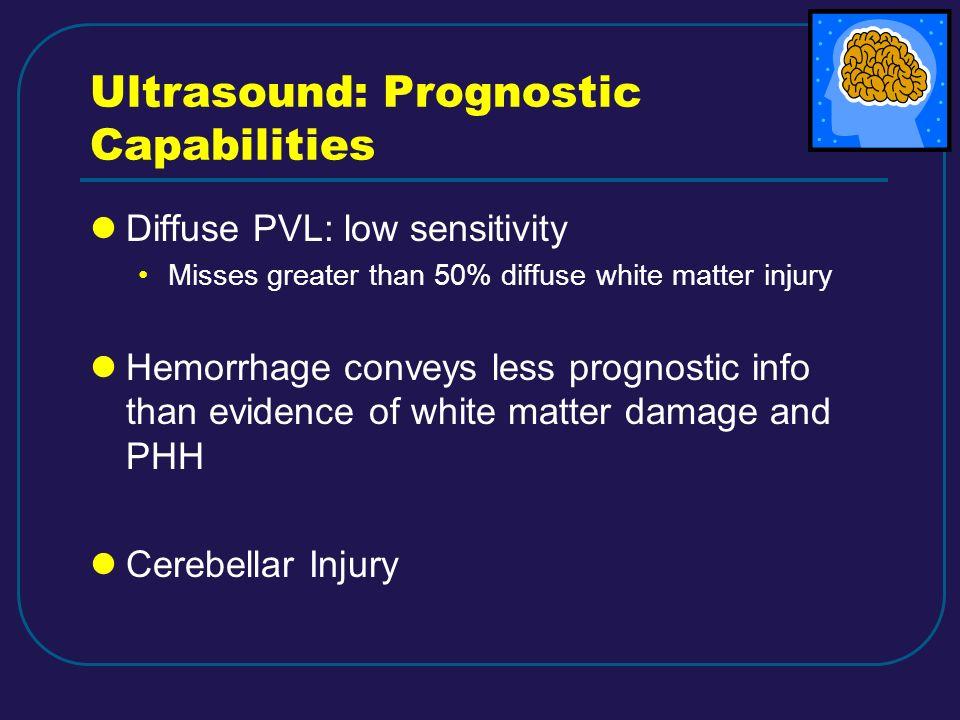Ultrasound: Prognostic Capabilities