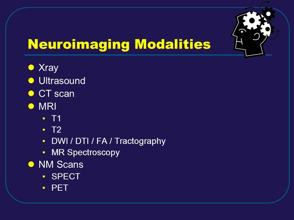 Neuroimaging Modalities