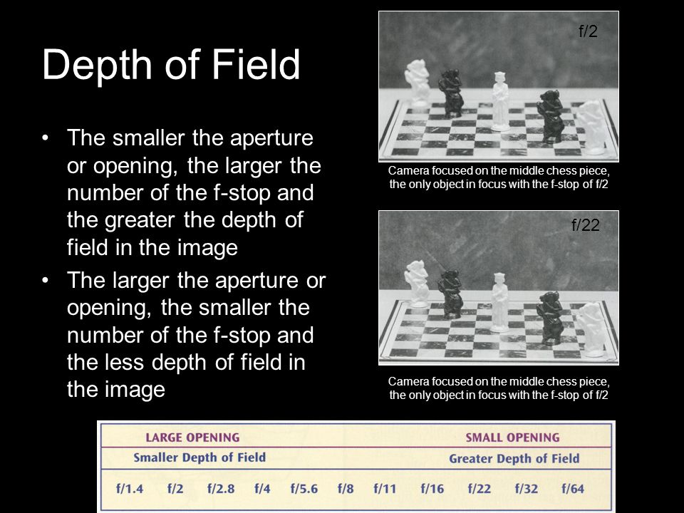 Depth of Field f/2. The smaller the aperture or opening, the larger the number of the f-stop and the greater the depth of field in the image.