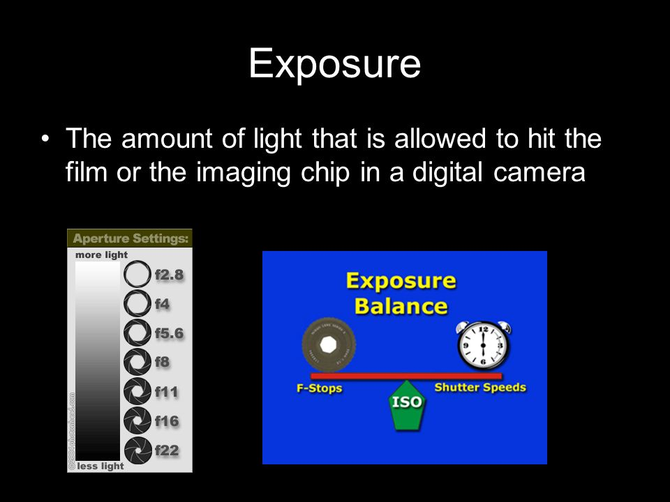 Exposure The amount of light that is allowed to hit the film or the imaging chip in a digital camera.