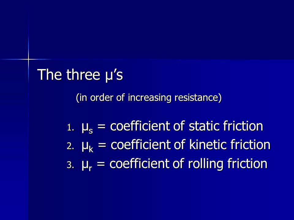 (in order of increasing resistance)