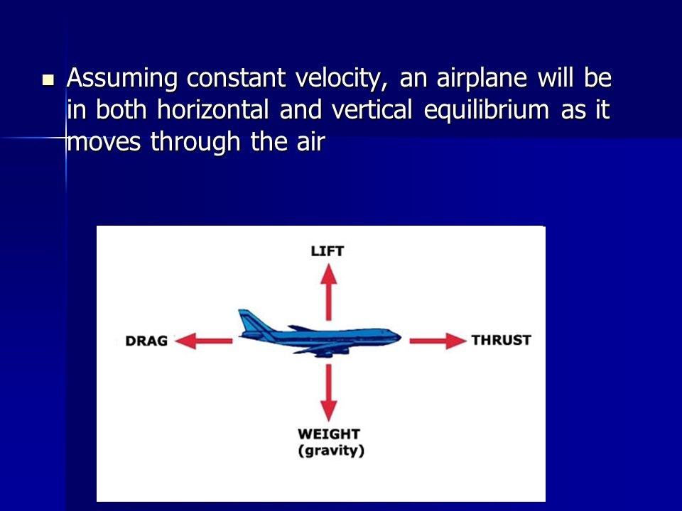 Assuming constant velocity, an airplane will be in both horizontal and vertical equilibrium as it moves through the air