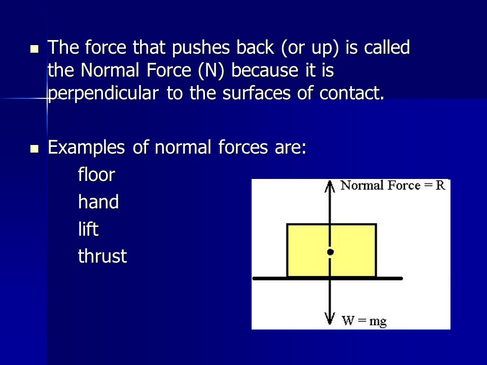 The force that pushes back (or up) is called the Normal Force (N) because it is perpendicular to the surfaces of contact.