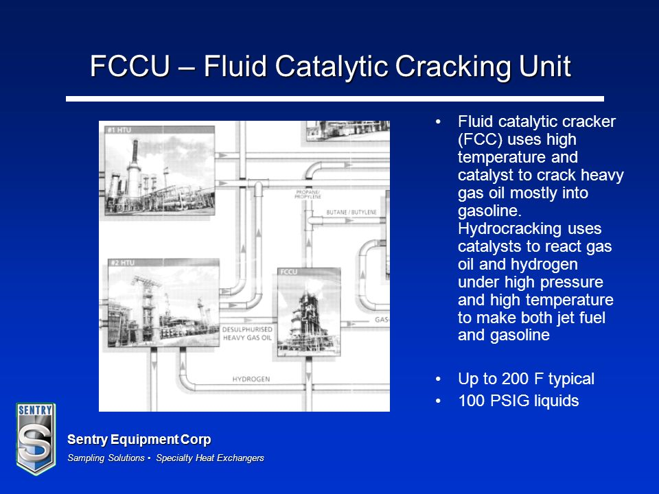FCCU – Fluid Catalytic Cracking Unit