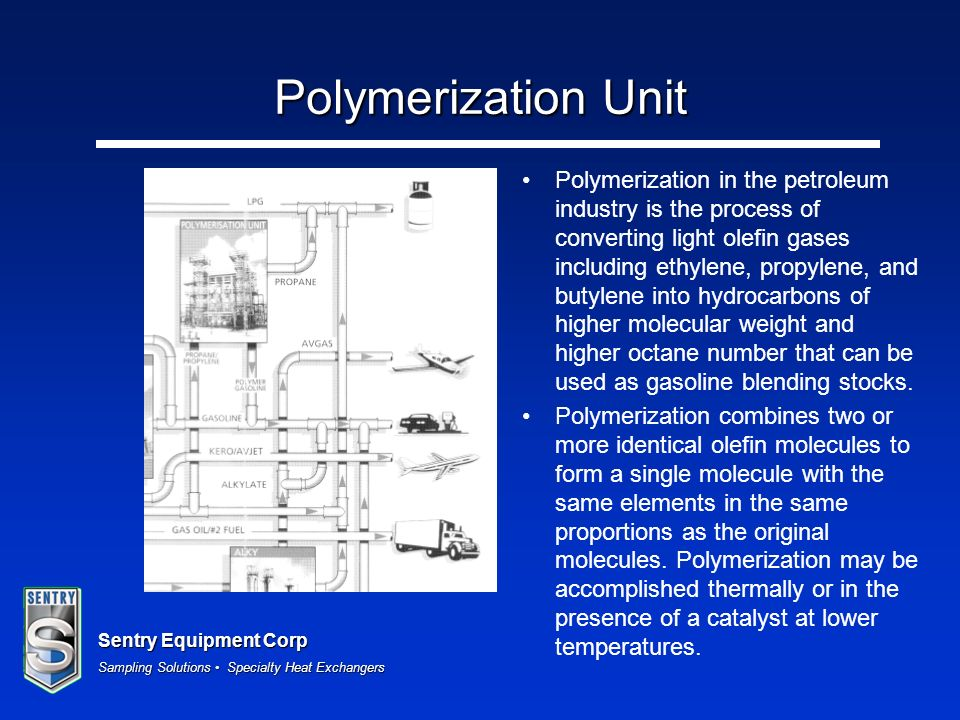 Polymerization Unit