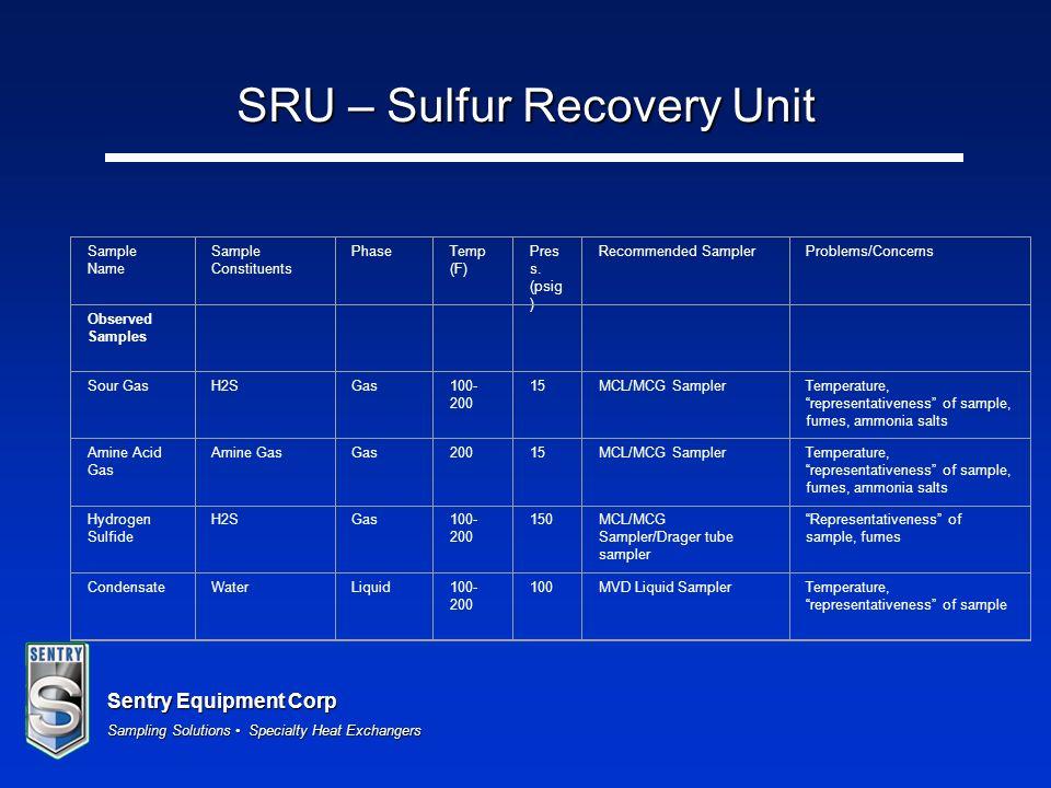 SRU – Sulfur Recovery Unit