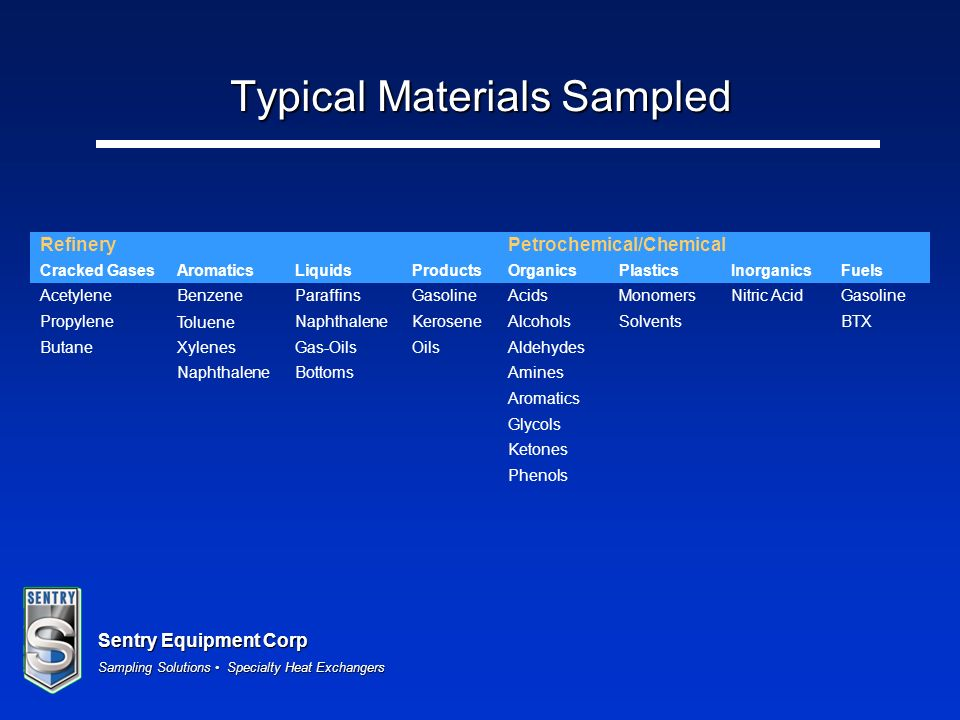 Typical Materials Sampled